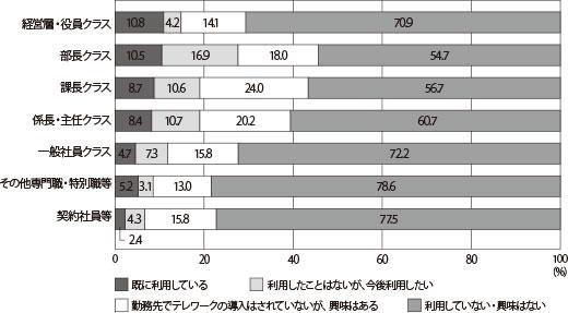 1911_P104-107_graph_520.jpg