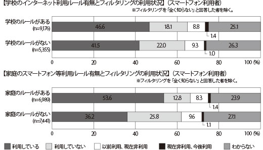 2001_P088-091_graph001_520.jpg