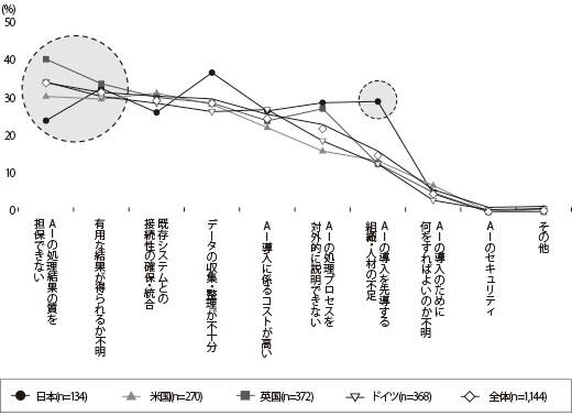 2005_P088-091_kurosaka_graph001_520.jpg