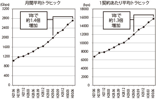 2006_P096-099_graph001_520.jpg