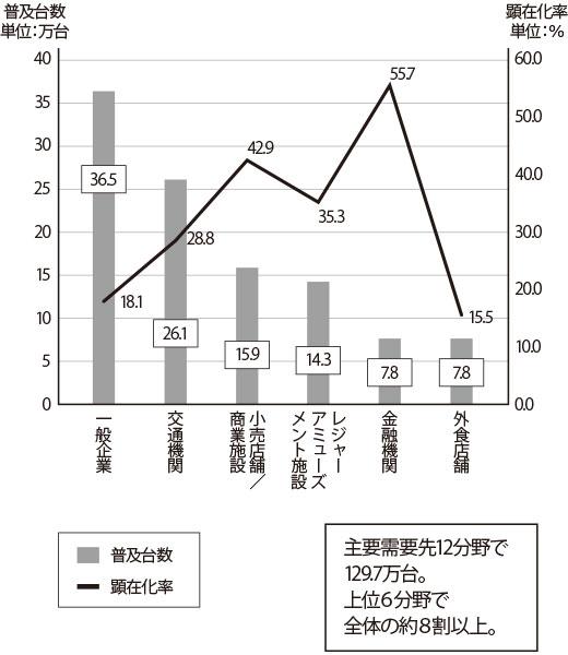 2008_P088-091_graph001_520.jpg