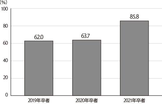 2012_P088-091_graph001_520.jpg