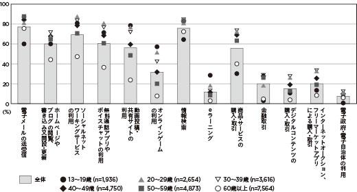 2103_kurosaka_graph001_520.jpg