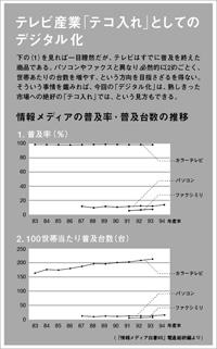 P53_graph.jpg