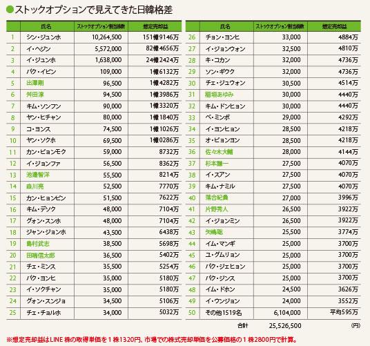 table_520.jpg